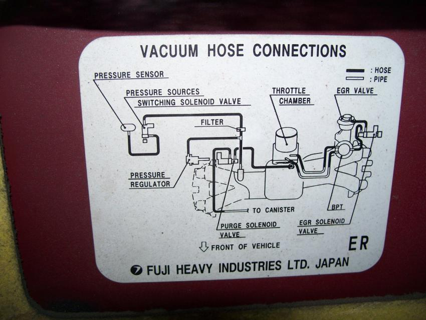 261089d1437954186 p0440 98 forester 00vacuumhoseconnections p0440 on 98 forester subaru forester owners forum