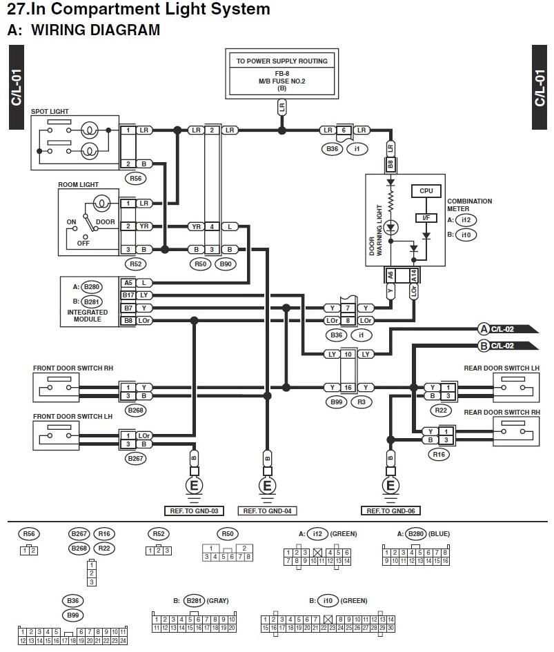 1999 Subaru Forester Dome Light Wiring Diagram Wiring Diagram Important Important Lastanzadeltempo It