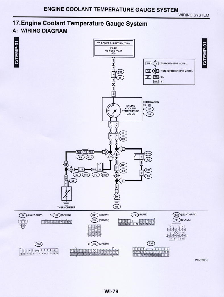 28852d1298167908 coolant temp gauge dying video inside 03 04_coolant temp gauge 03 '05) coolant temp gauge dying video inside subaru forester engine coolant temperature sensor wiring diagram at bayanpartner.co