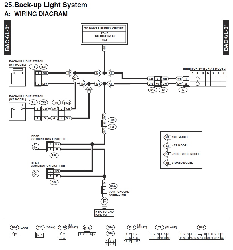 03-'05) - Back up / Reverse lights wiring diagram request - SOLVED! |  Subaru Forester Owners Forum | Rear Tail Light Wiring Diagram |  | Subaru Forester Owners Forum