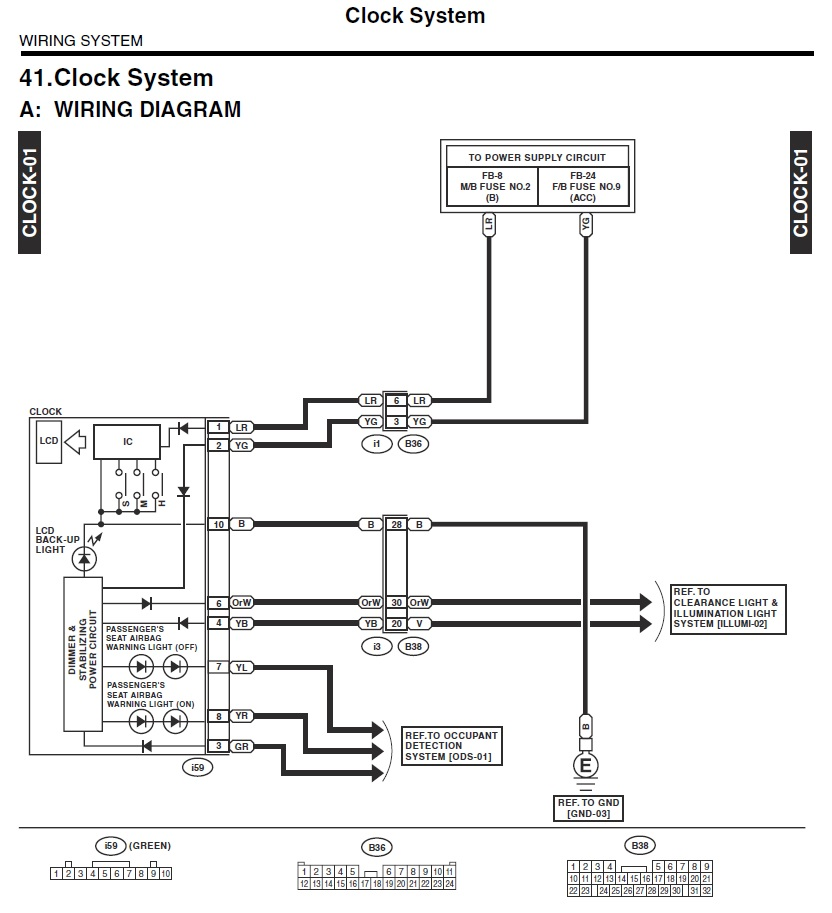 06-'08) - Wiring diagram for '07 Clock? | Subaru Forester Owners ForumSubaru Forester Owners Forum