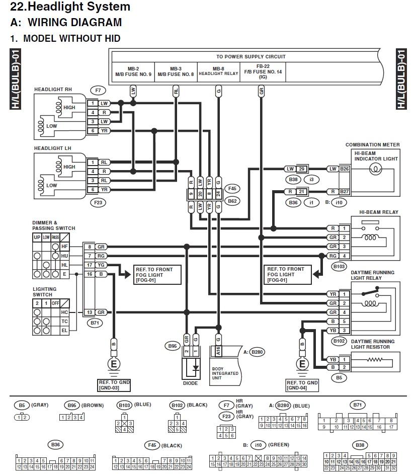 06 Subaru Forester Interior Wiring Diagram