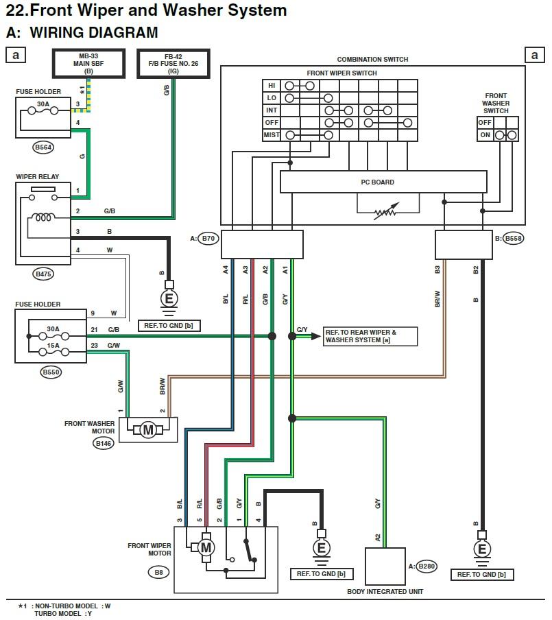 subaru forester wiring diagrams subaru get free image about wiring ford 500 wiring diagram subaru tribeca wiring diagram get free image about wiring diagramsubaru forester wipers electrical diagram wiring diagram