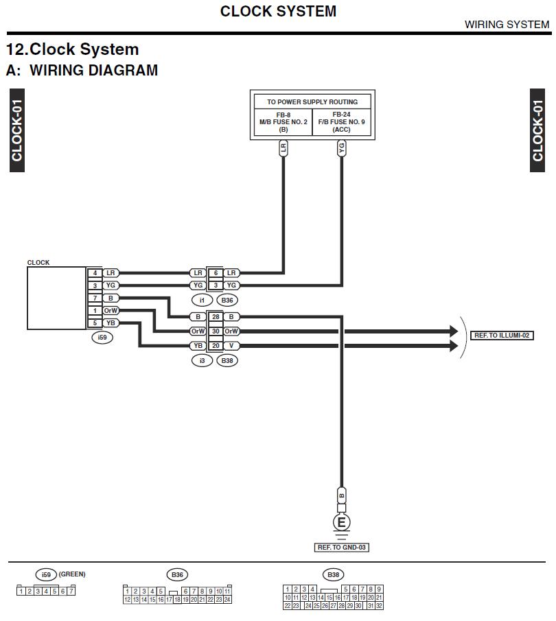 06 08 2005 Dash Clock Wiring Diagram Subaru Forester Owners Forum