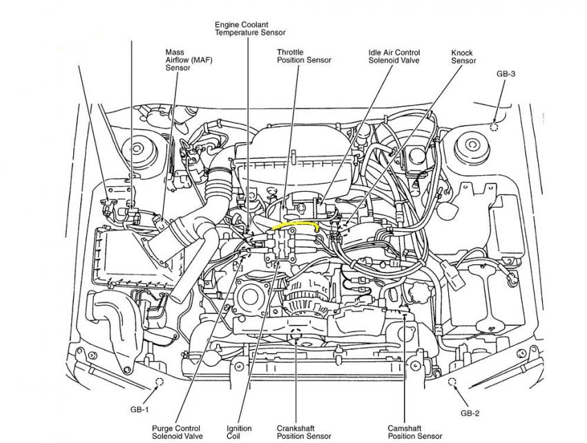 2005 Subaru Forester Engine Diagram - wiring diagram power-global -  power-global.vaiatempo.itVai a Tempo!