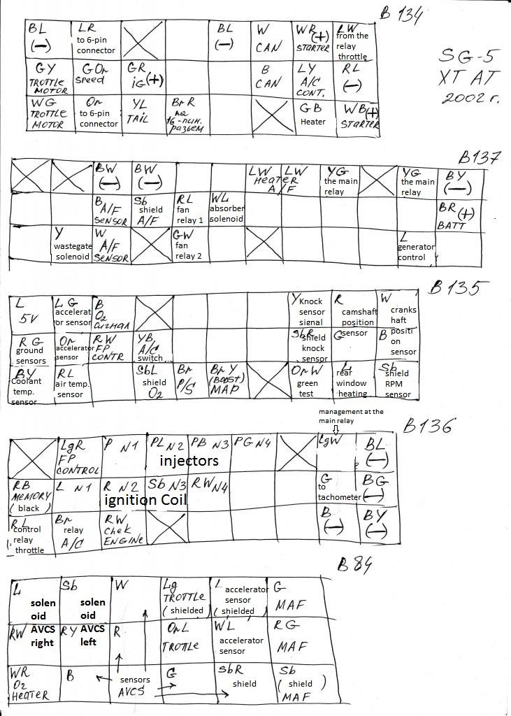 ecu pinout subaru forester owners forum Subaru Radio Wiring Diagram ecu pinout 2002 sg5 turbo 2 0 dohc_en jpg
