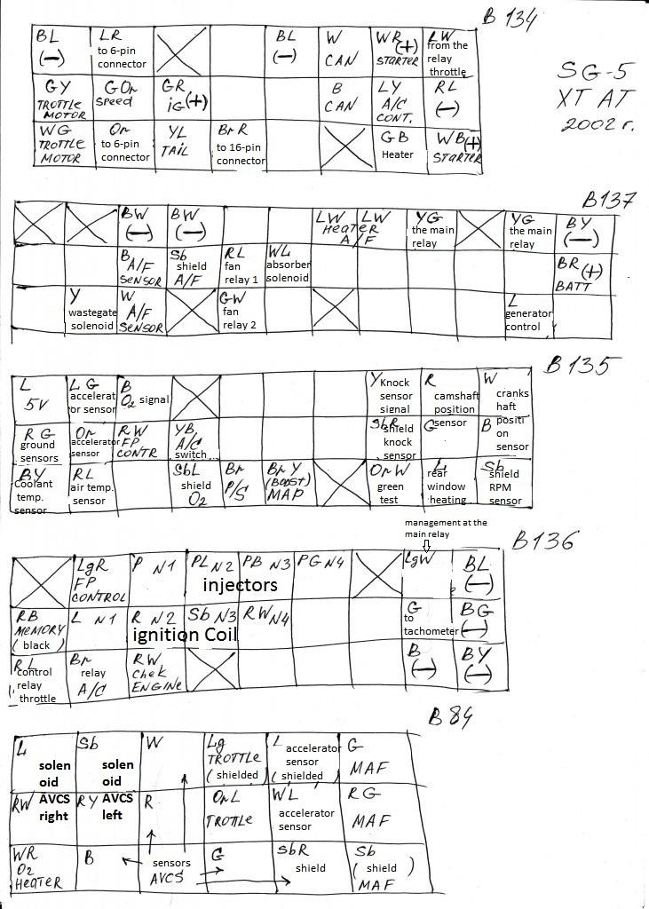 Wiring Manual Pdf  11 Wrx Ecu Wiring Diagram