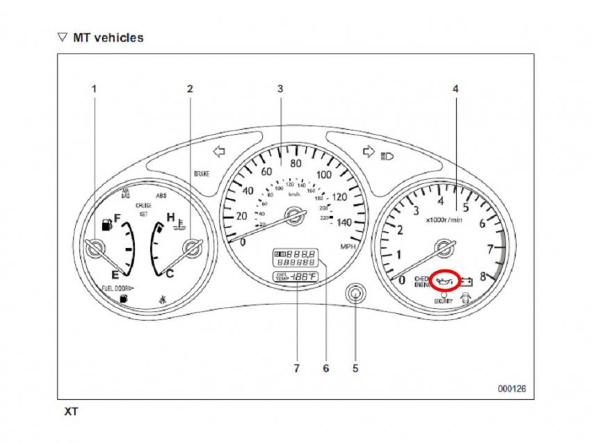 Click image for larger version Name 2006 US Forester XT Instrument Panel.jpg Views  sc 1 st  SubaruForester.org & Which is the low oil pressure warning light? - Subaru Forester ... azcodes.com