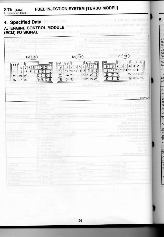 1999 - S turbo ECU pinout diagram? | Subaru Forester Owners Forum | 99 Sti Wiring Diagram |  | Subaru Forester Owners Forum