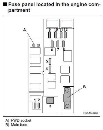2002 subaru forester fuse diagram 03  05  remove fuse to disable awd subaru forester owners forum  03  05  remove fuse to disable awd