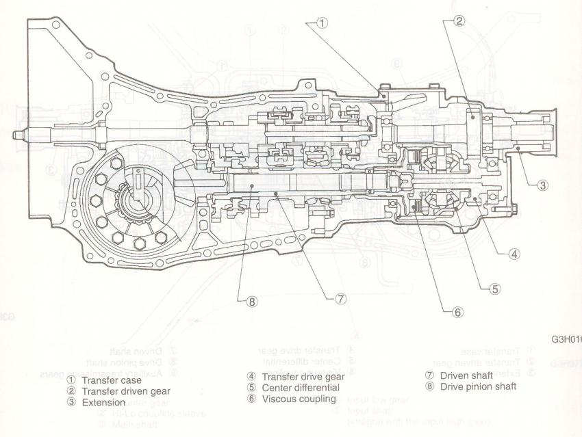 getting parts together to sort the centre diff subaru forester rh subaruforester org 04 wrx transmission diagram 2002 wrx transmission diagram