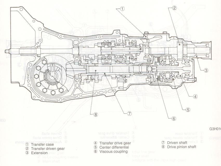 Subaru Automatic Transmission Diagram 2009 Silverado Radio Wiring Diagram Code 03 Honda Accordd Waystar Fr