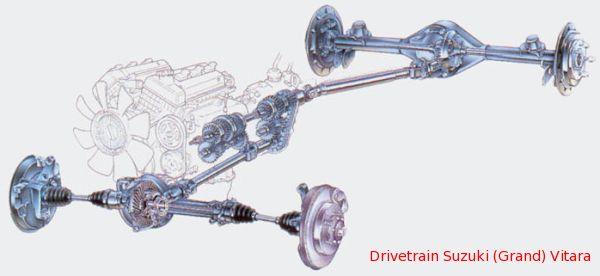 subaru forester owners forum view single post 14 18 2013 aka rh subaruforester org Subaru Sambar Engine Subaru AWD Driveline