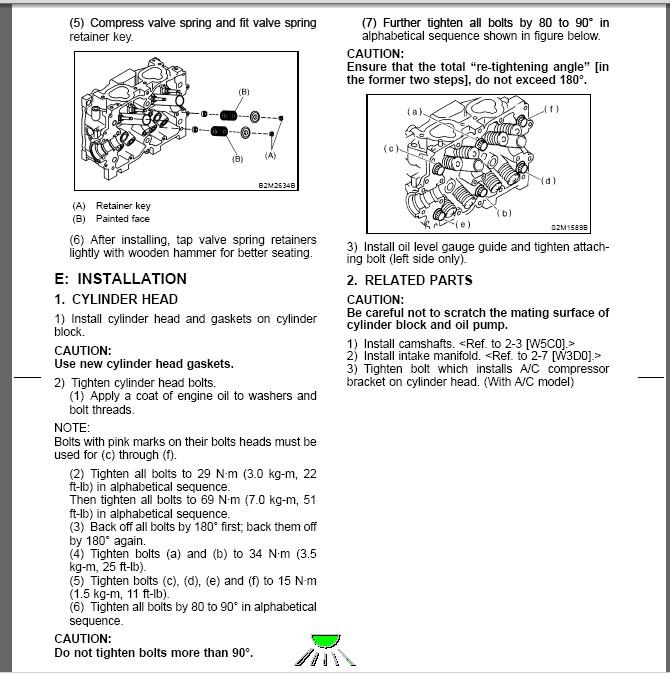 Subaru Head Gasket Problems Explained