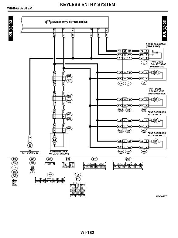 All Years) - Door lock and window control wiring question? (merged thread)  | Subaru Forester Owners Forum | Window Control Wiring Diagram 2003 Subaru Forester |  | Subaru Forester Owners Forum