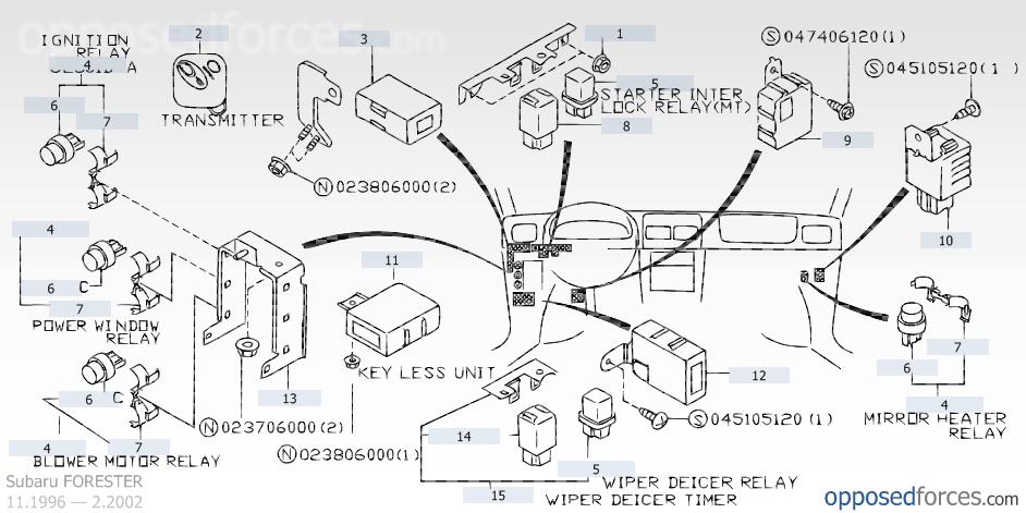 Unusual 2002 Subaru Forester Wiring Diagram Contemporary ...