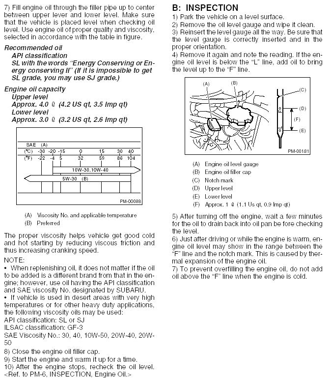 Correct way to check oil..-oil-2.jpg