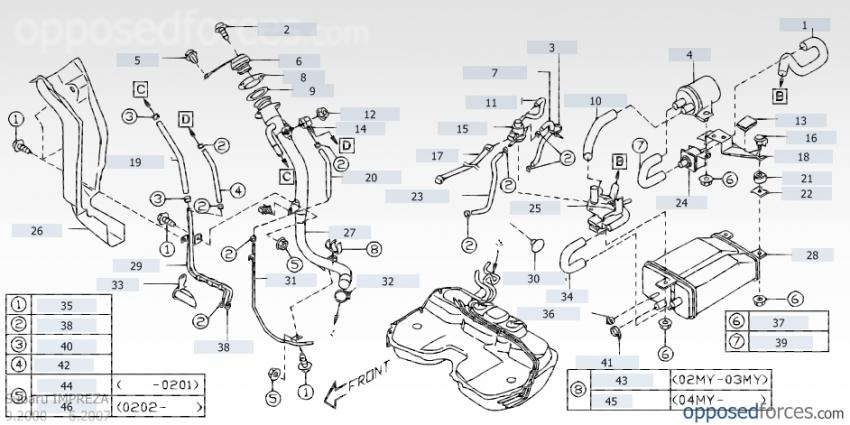 subaru forester owners forum - view single post - (all years) p1443 cel  code - evap system - fixed