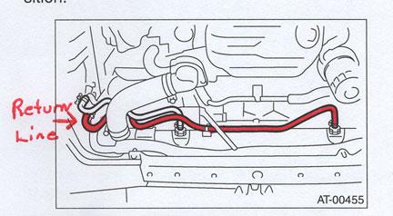 hoses under radiator - Subaru Forester Owners Forum