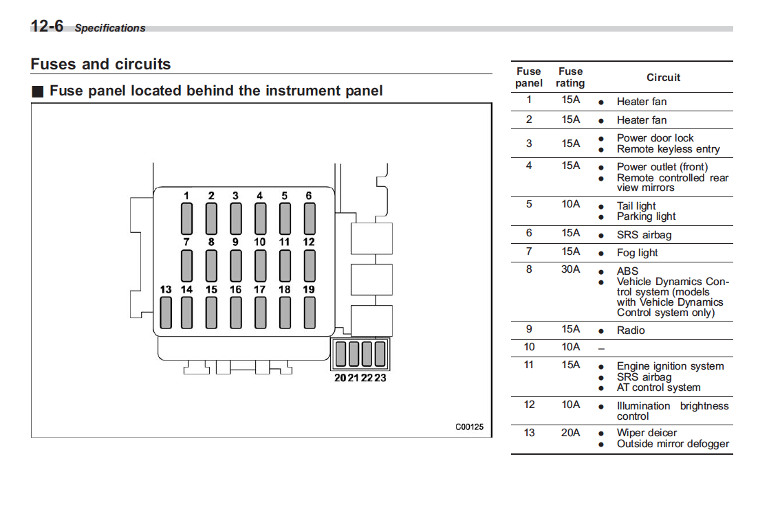 06-'08) - Forester Fuse box diagram | Subaru Forester Owners ForumSubaru Forester Owners Forum