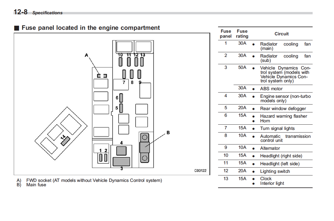 2009 subaru forester wiring diagram 2011 subaru forester fuse box wiring diagram data  2011 subaru forester fuse box wiring