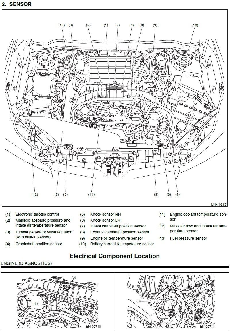subaru engine bay diagram subaru wiring diagrams click image