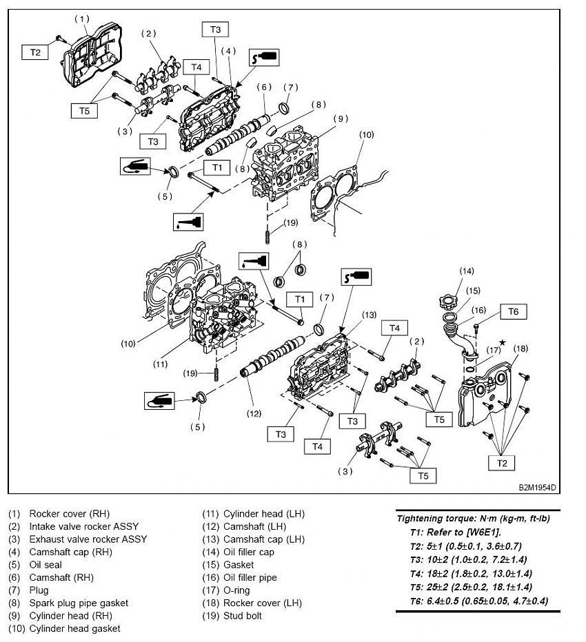 Subaru subaru specs : Help!! Torque specs for valve cover bolts - Subaru Forester Owners ...