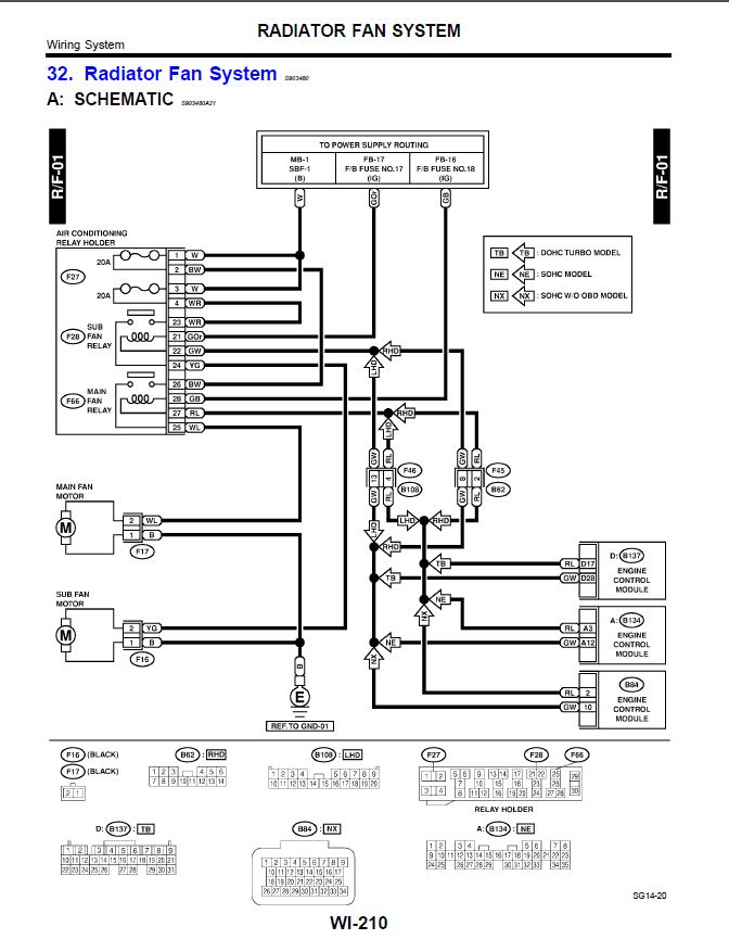 31 Subaru Cooling System Diagram - Wiring Diagram Database