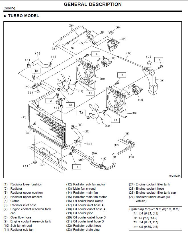 subaru cooling system diagram subaru image wiring new radiator needed subaru forester owners forum on subaru cooling system diagram