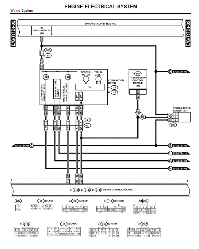 2009 subaru forester wiring diagram help from someone with a wiring diagram subaru forester owners forum  subaru forester owners forum