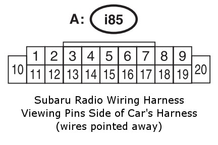 wiring diagram subaru impreza 2015 – ireleast – readingrat, Wiring diagram