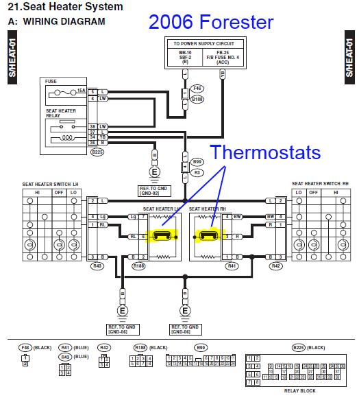 Subaru Impreza Power Seat Wiring Diagram Free Wiring Diagrams