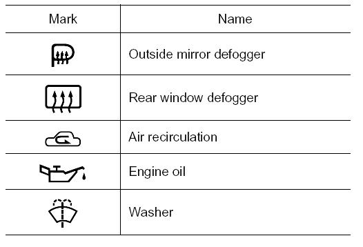 Do I Have Heated Mirrors Subaru Forester Owners Forum