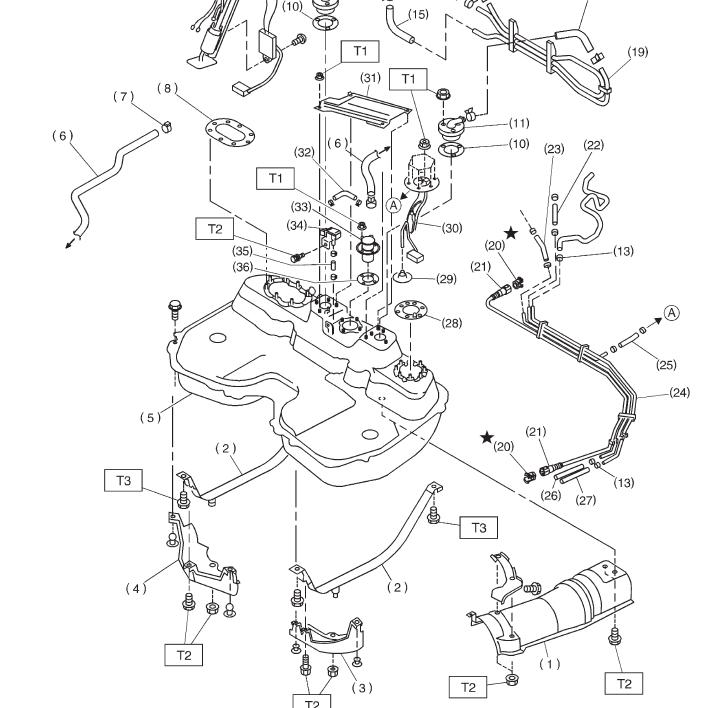 Subaru Forester Fuel System Diagram - Wiring DDiagrams Home silk-normal -  silk-normal.brixiaproart.itBrixia PRO Art