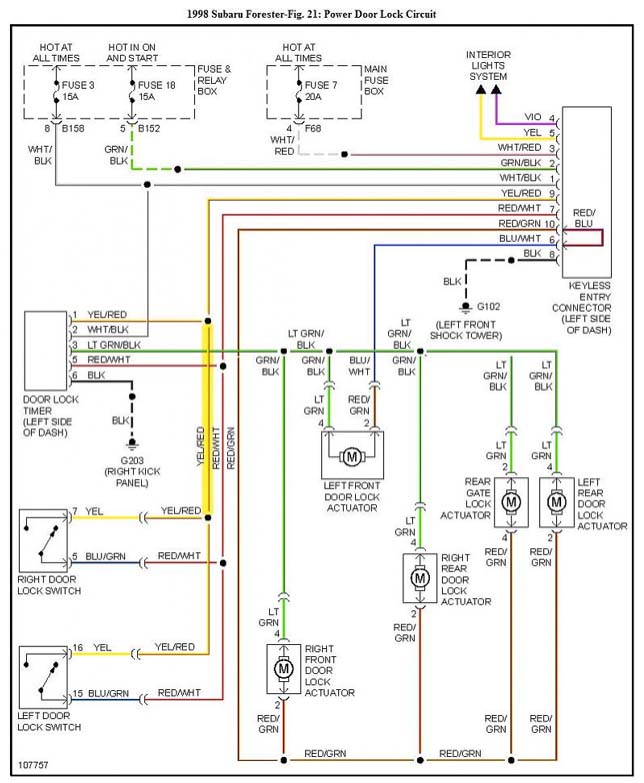 98 Subaru Forester Wiring Diagram - Fuse Box In Saturn Outlook -  astrany-honda.nescafe.jeanjaures37.frWiring Diagram