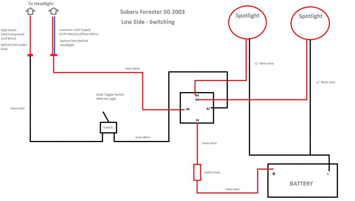 [DIAGRAM_38EU]  03-'05) - Wiring Spotlights Into Highbeam | Subaru Forester Owners Forum | Wiring Diagram Rear Spotlight |  | Subaru Forester Owners Forum