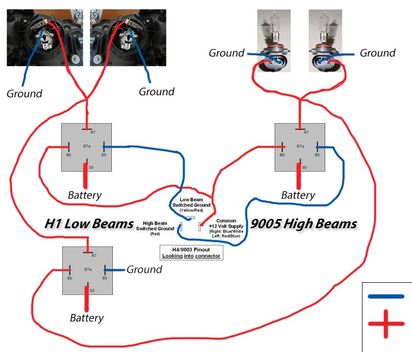 SG to SG Facelift Headlight Wiring Diagram | Subaru Forester ... Headlight Wiring Harness Upgrade on