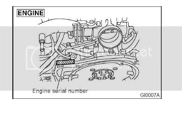 Help with engine identification | Subaru Forester Owners Forum