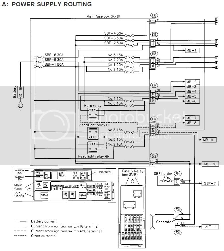 99-02_power%20supply%20routing_zpsx9qm0jul  Wire Alternator Wiring Diagram Subaru on