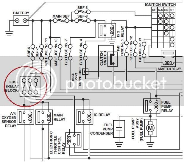 03-'05) - P0030 Heater control circuit | Subaru Forester