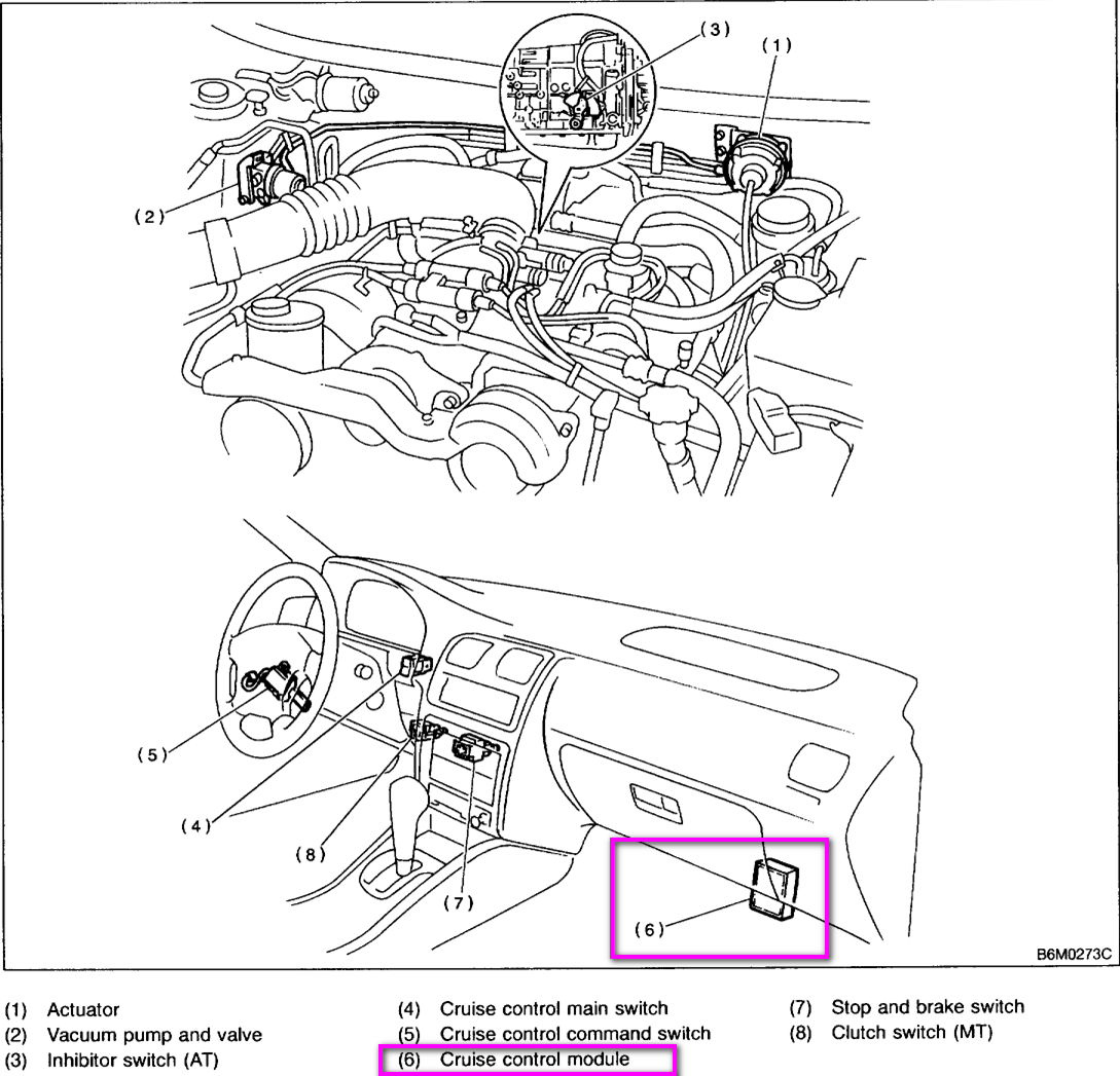 03-'05) - Loose wire in engine bay | Subaru Forester Owners