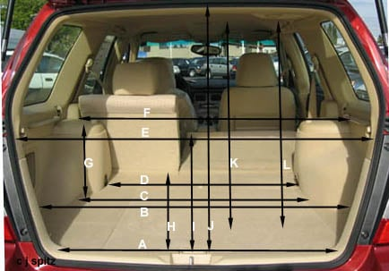 Subaru Forester Cargo Space >> Confused About Cargo Capacity Subaru Forester Owners Forum