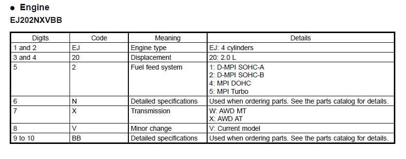 arrghh     lambda sensors!   Subaru Forester Owners Forum