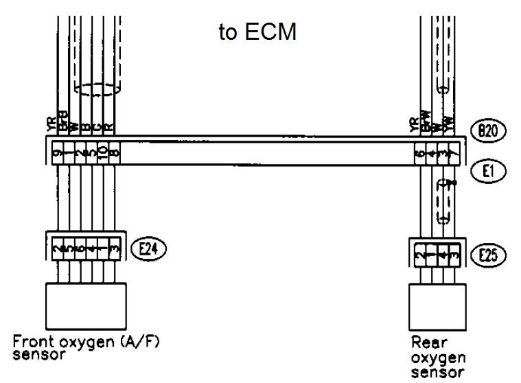 Subaru O2 Sensor Wiring Diagram