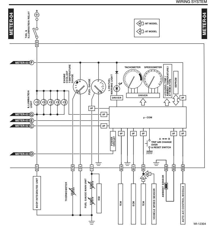 Tachometer voltage | Subaru Forester Owners Forum