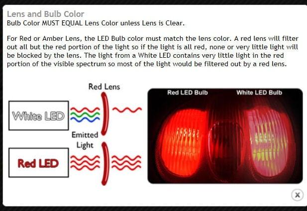 14-'18) - Phillips LED issue - '15 FXT - seeking advice | Subaru
