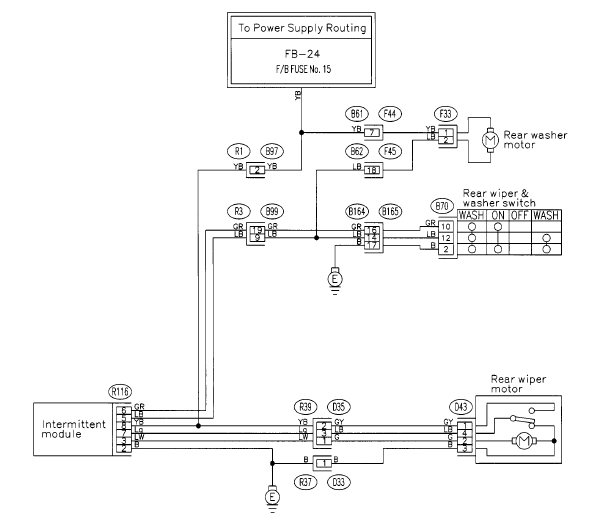 Wiring Diagram For 1999 Forester
