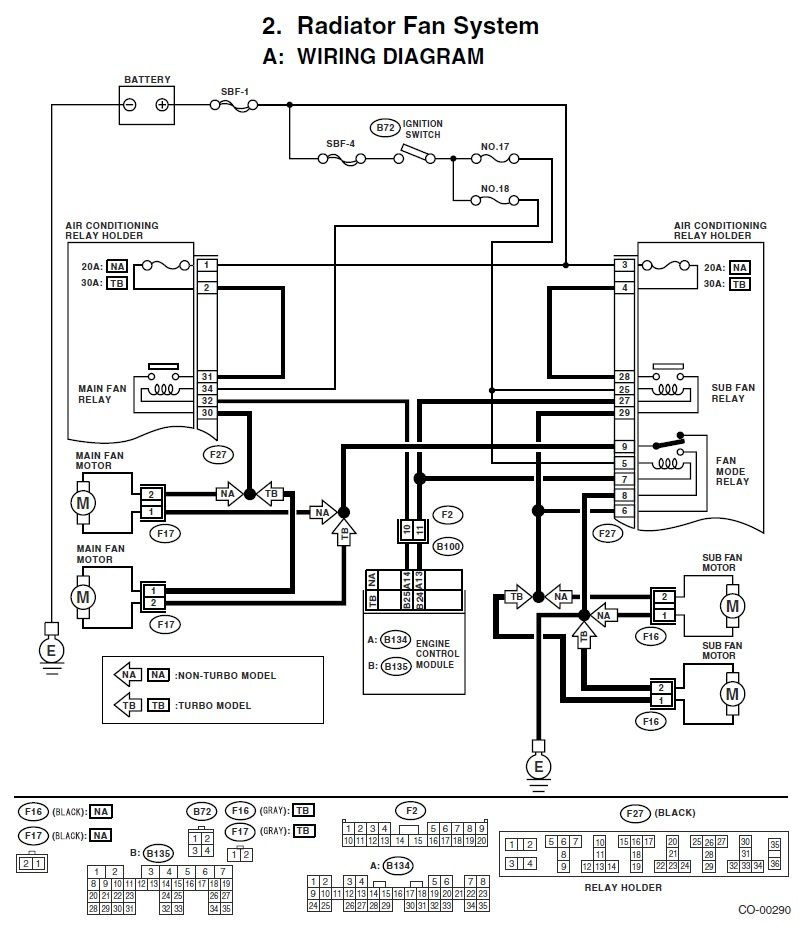 Engine Fan Wiring - Wiring Diagram & Schemas