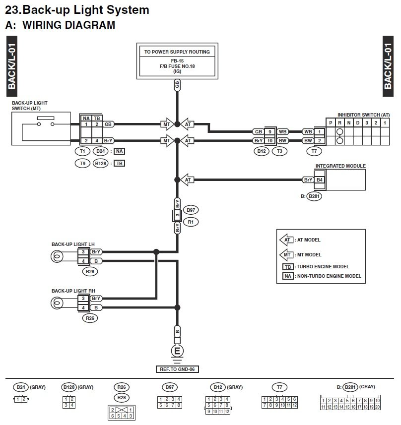 Subaru Forester Headlight Wiring Diagram - Complete Wiring ...