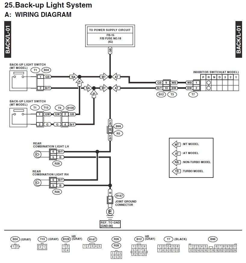 03-'05) - Back up / Reverse lights wiring diagram request ... on